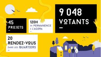 Budget participatif 2020 : les 10 projets lauréats